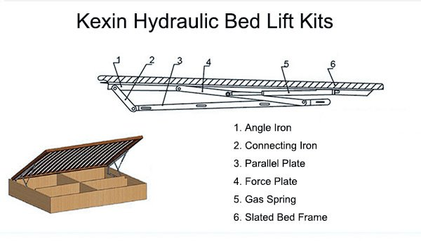 Hydraulic Lift Kits.jpg